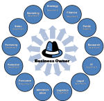 SMALL-BUSINESS-STRUCTURE-organizational-chart